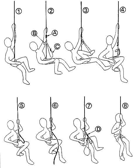 Remont e sur corde fixe - Comment se pendre a une poignee de porte ...